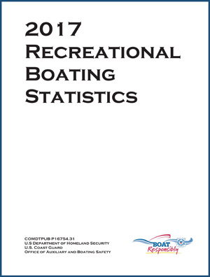 2017 USCG Recreational Boating Statistics