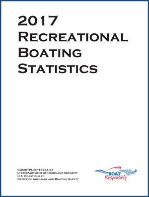 2017 USCG Recreational Boating Statistics