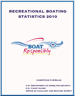 U S  Coast Guard 2010 Boating Accident Report Database (BARD