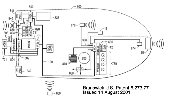 Brunswick's US Patent 6,273,771 patent abstract image