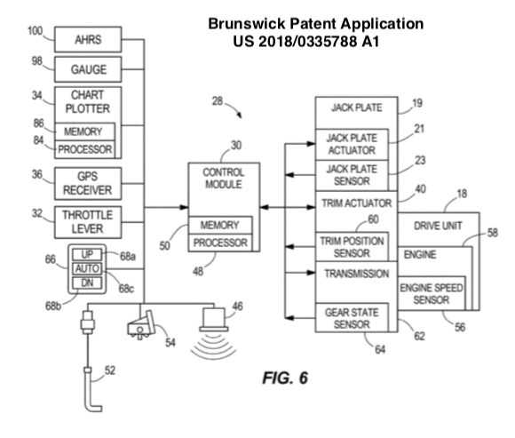 Brunswick's patent application prevents groundings