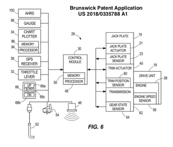 Brunswick's patent application prevents groundings