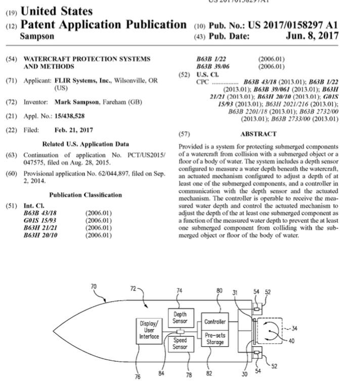 FLIR submerged object avoidance patent application