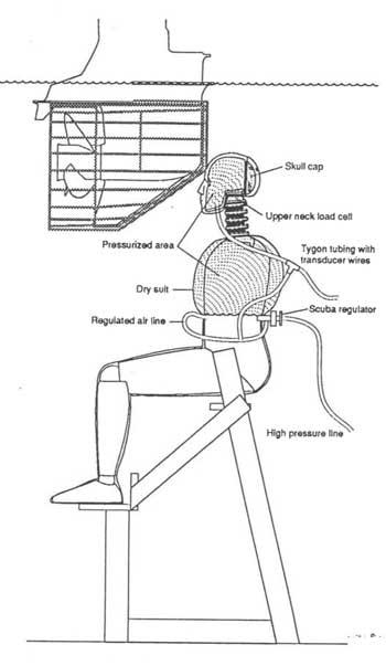 OMC Propeller Guard Test @ SUNY