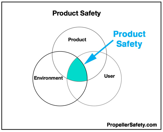 Product Safety Chart