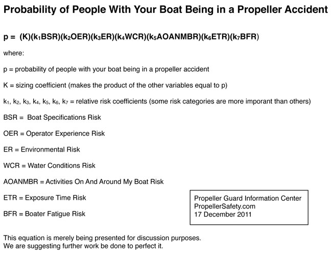Propeller Accident Risk Equation
