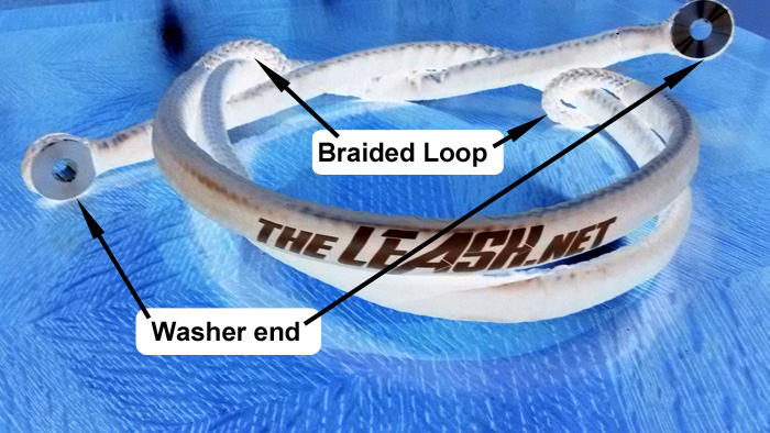 The Leash: ends labeled