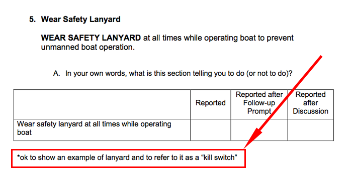 ABYC testing consolidated boat warnings