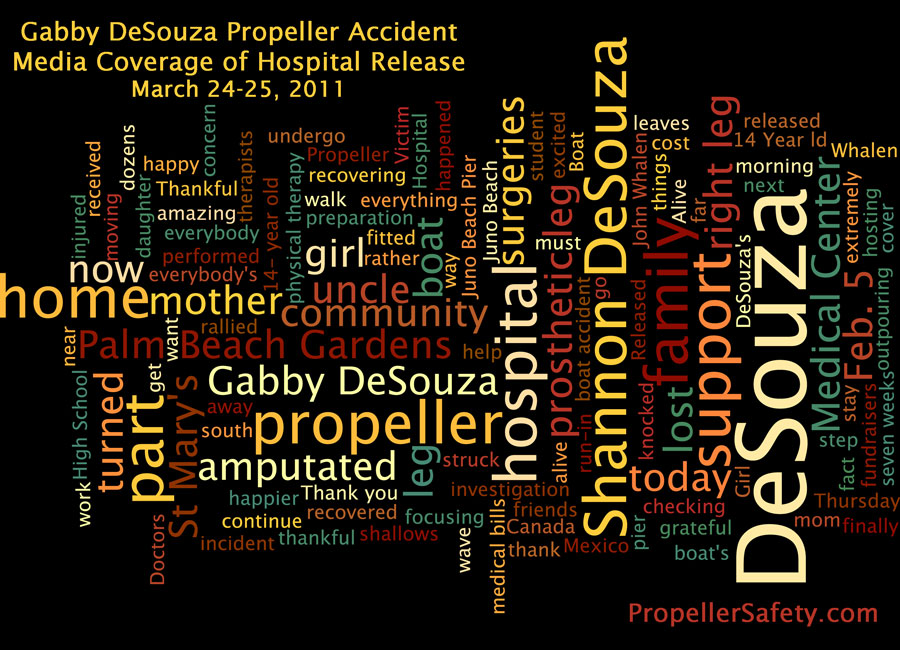 Gabby DeSouza Propeller Accident Released From Hospital Wordle