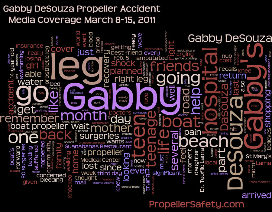 Gabby DeSouza Propeller Accident Hospital Stay Wordle