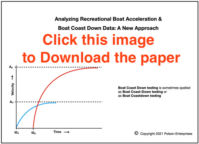 boat acceleration report cover