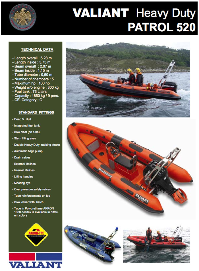 Brunswick Valiant Patrol 520 boat