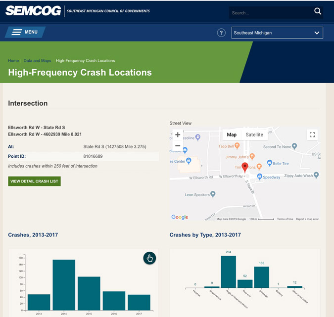 Chart SEMCOG high frequency auto crash data for a single location