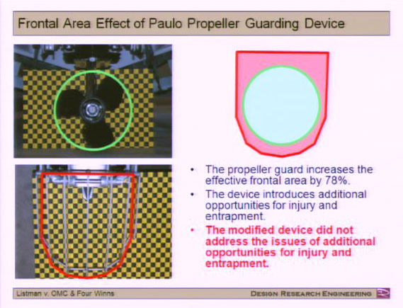 Listman Trial - Relative Propeller Guard Areas