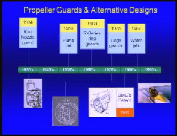 Listman Trial - Alternative Designs