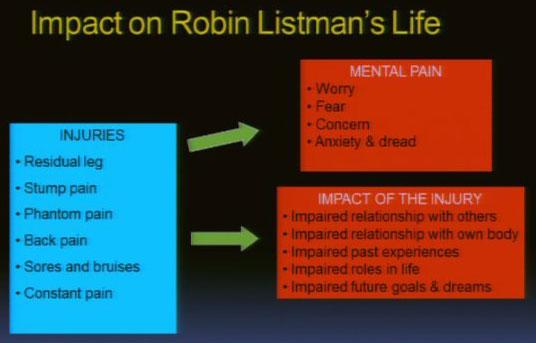 Listman Trail - Impact on Robin Listman's Life