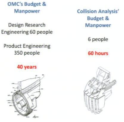 Listman Trial - Propeller Guard Development Resources