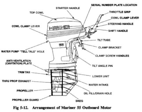 Mariner Outboard Propeller Guard