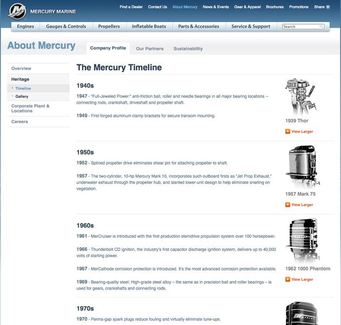 Mercury Marine Heritage Timeline