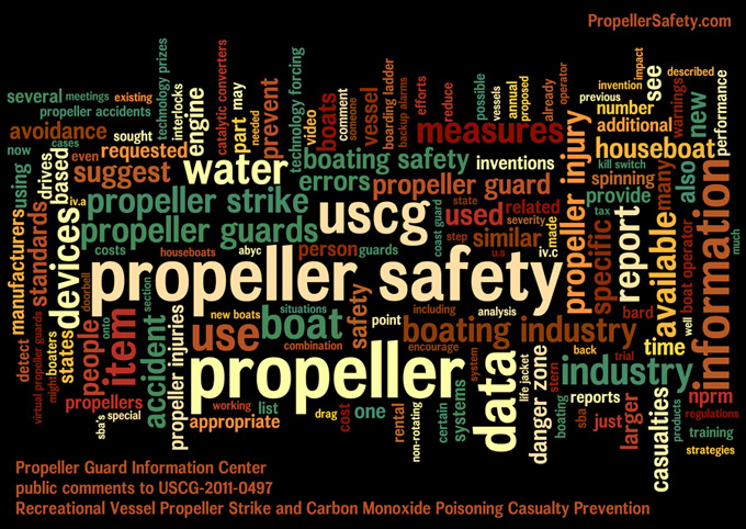 PGIC Comments on USCG-2011-0497 as a wordle
