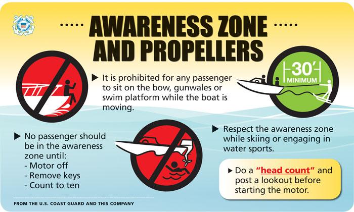 Rental Boat Safety Presentation Slide on Propeller Safety by USCG